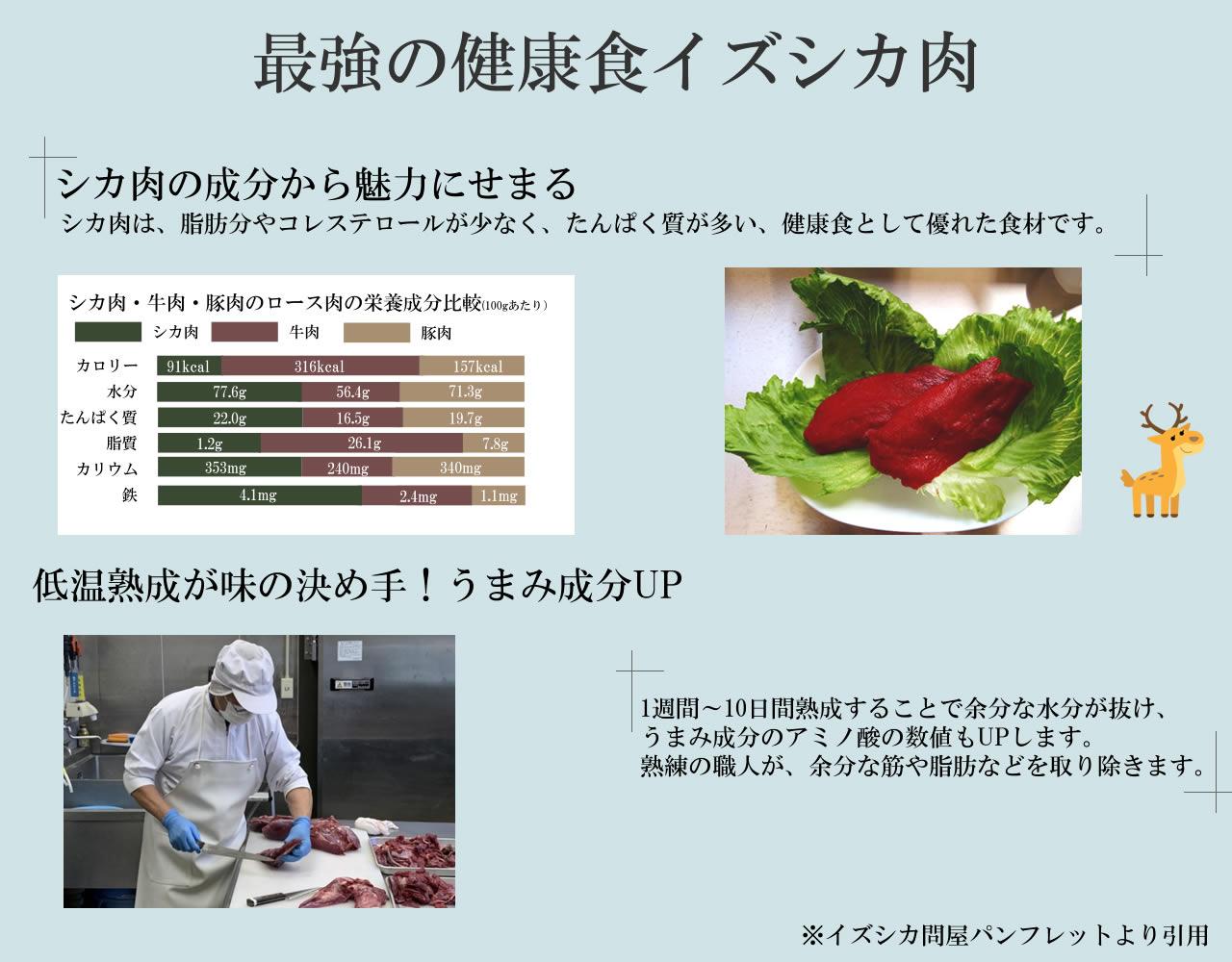 イズシカ肉について